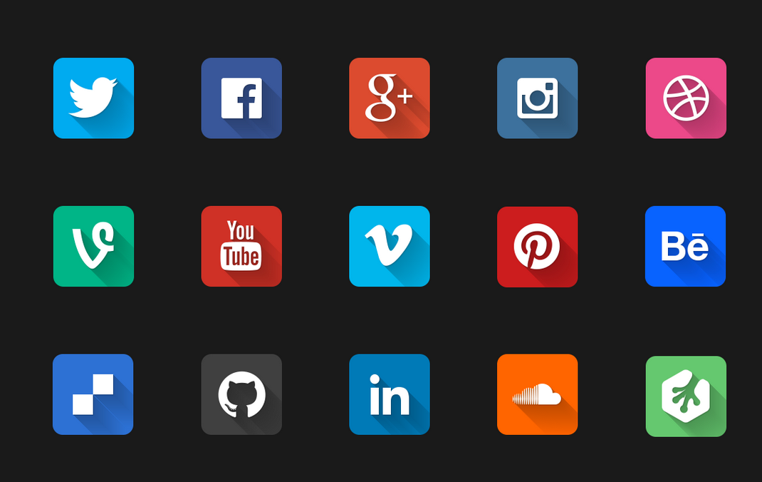 What's Your (Social Media) Type?
