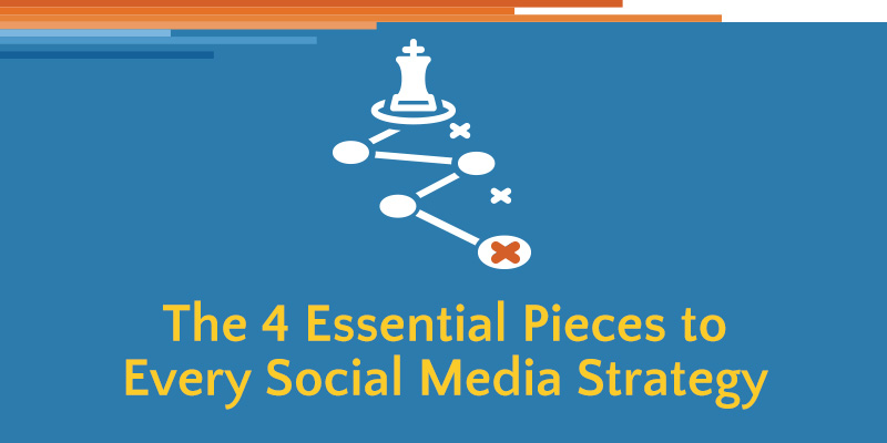 The 4 Essential Pieces to Every Social Media Strategy